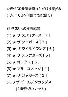 仮想CD投票券買っただけ投票;GS.jpg